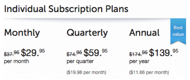 Grammarly Review - Subscription Plans