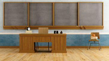 Best Teacher Desks